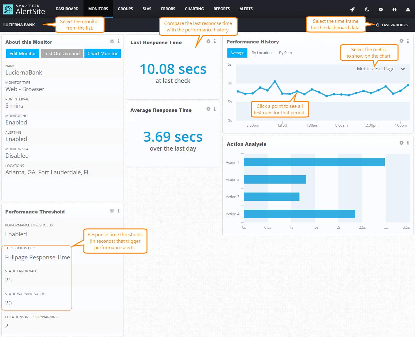 Monitor Performance Dashboard